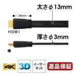 AVC-HDMI20FL