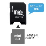 MN-SDHC