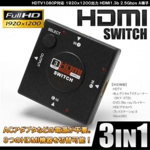 DT-HDMIS1