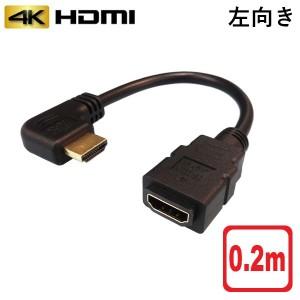AVC-HDMI02LL