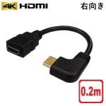 AVC-HDMI02RL