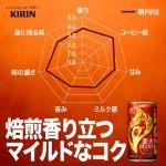 KIRIN-083274-2P
