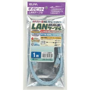 LAN-1010BL