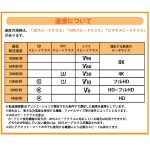 SDSQUA4-256G-GN6MN