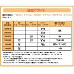 SDSQUA4-400G-GN6MN