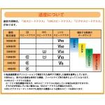 SDSQXAO-128G-GNCZN